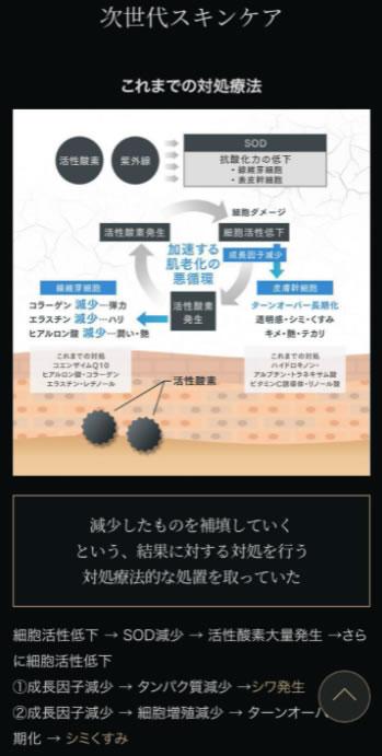 干细胞培养基营养